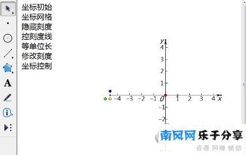 几何画板怎么画坐标系