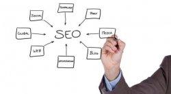 SEO优化知识点:如今网站发外链到底有没有用?