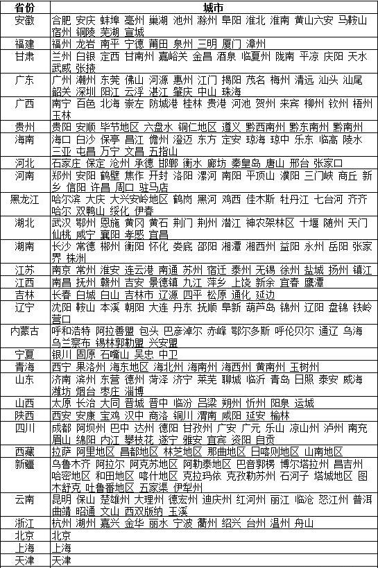 广安seo:怎么做好本地关键词seo排名
