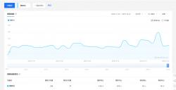 新乡seo:蜘蛛池搜索引擎霸屏技术引爆流量