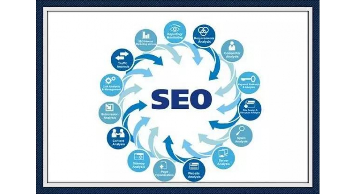 seo天天网络:如何做网站URL优化