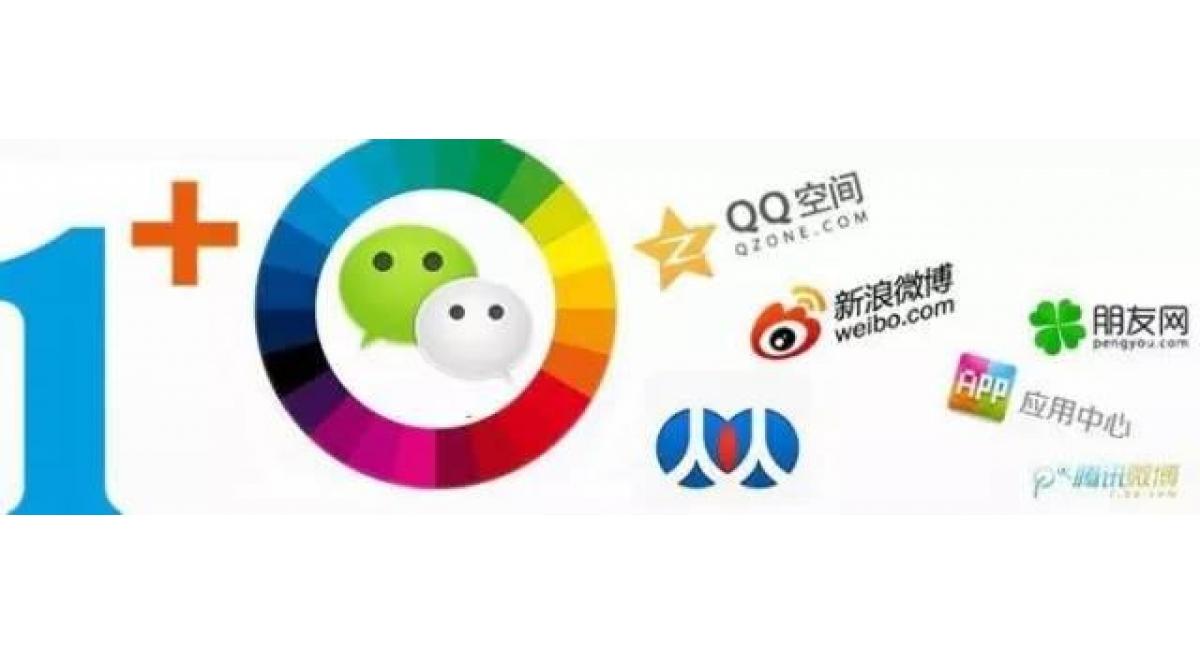 人际网络营销:如何利用QQ群空间等实现营销推广