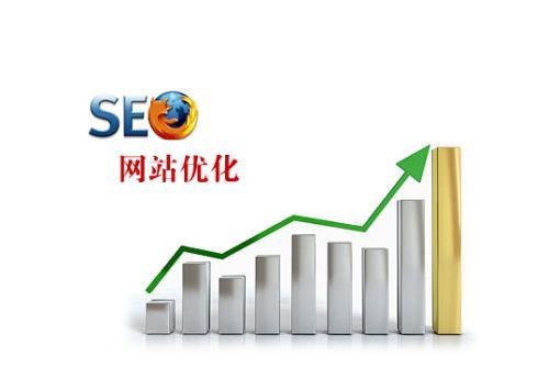 网络推广大熊猫优化:SEO优化中需要重视哪些事?
