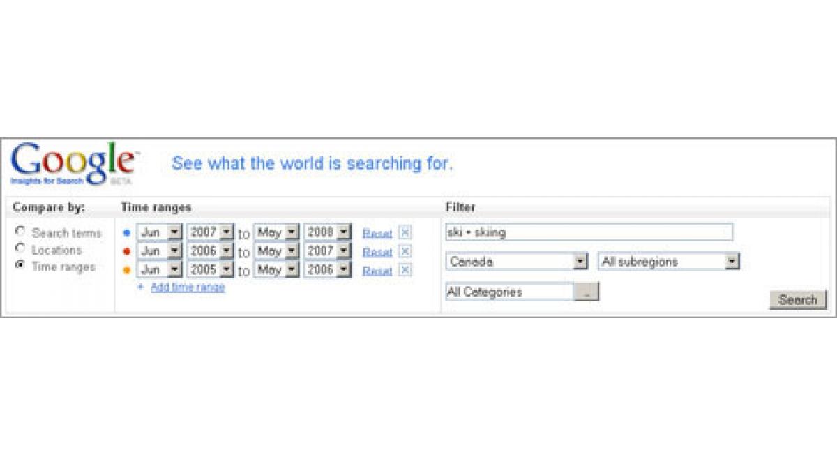 使用Google搜索解析对SEO有哪些好处?