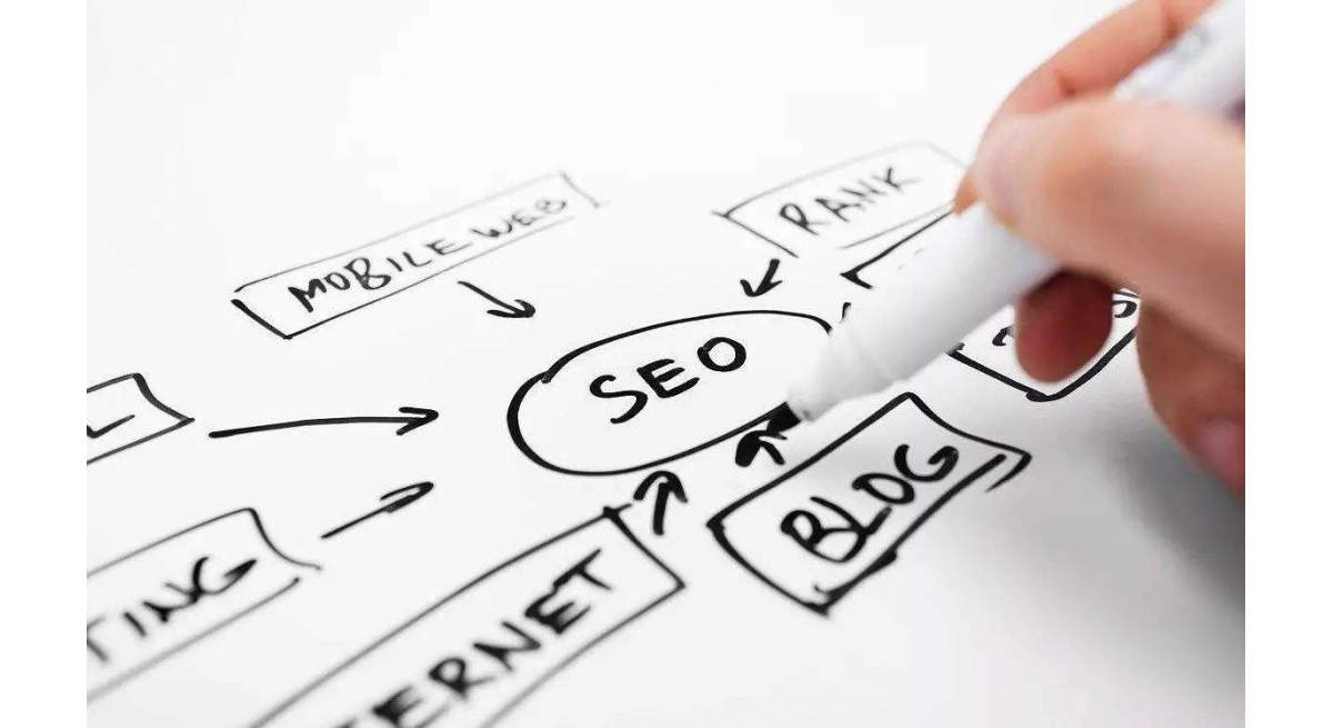 seo808论坛:企业网站该如何优化?