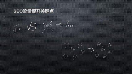 百度seo培训:怎么解决培训人才的问题
