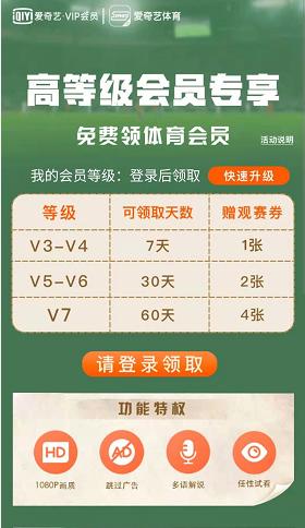 爱奇艺V3级别以上用户免费领体育会员观赛劵