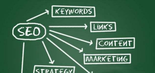 网络营销的概念:为什么营销网站会进行seo优化?