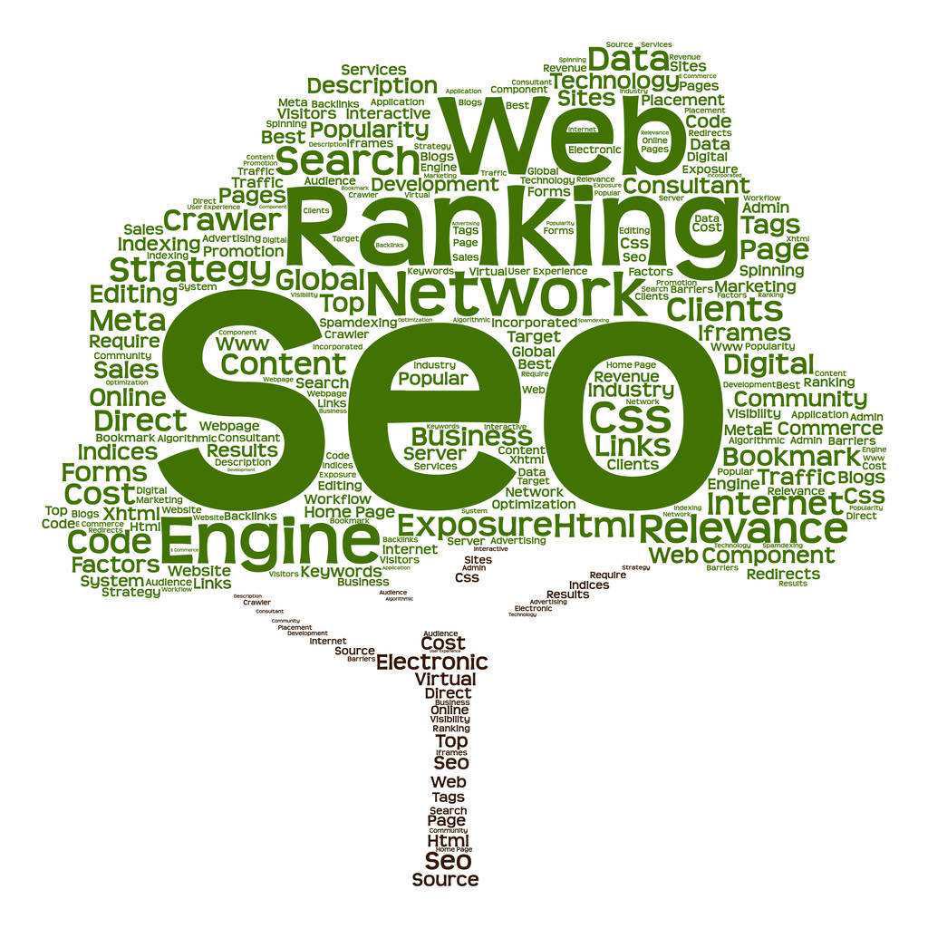 临沂seo:优化网站SEO所需的命令是什么?