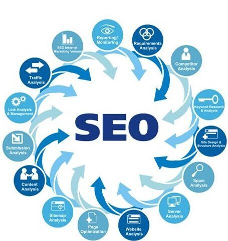 陶广网,网站上线之前该做好哪些SEO优化