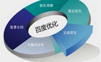 xy武尊:搜索引擎优化标题,内容正确的写作标准