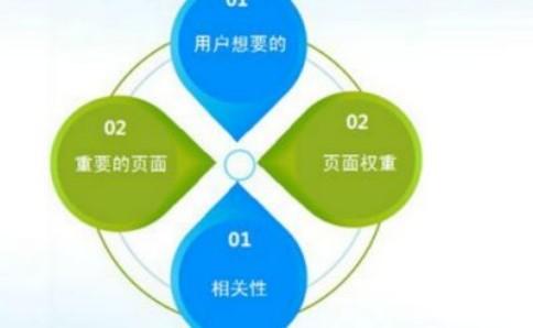 天堂2盟标:农产品网站seo优化你有真正了解过吗?