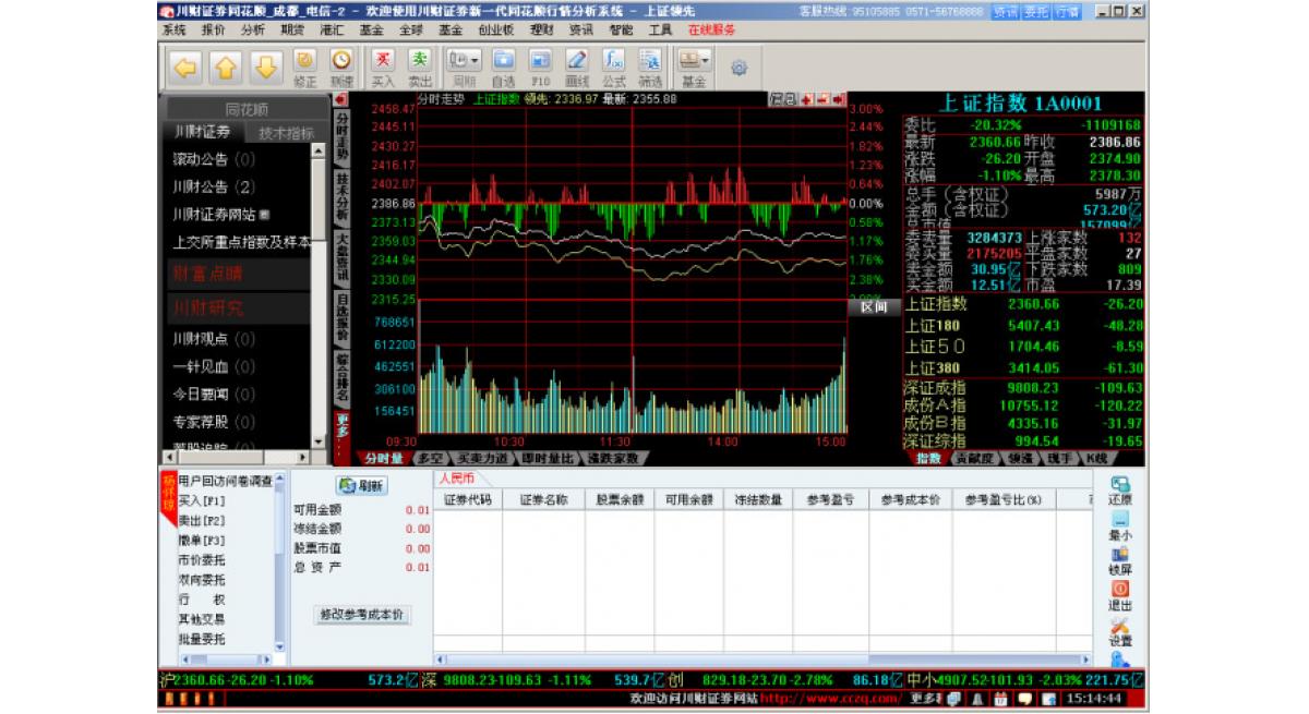 渤海证券合一版,股民看股票软件哪个更好?