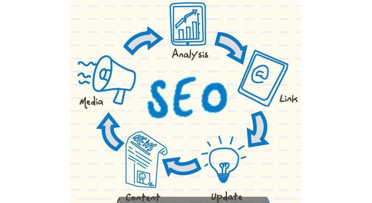 网易结构论坛:搜索引擎优化如何改进网站收藏?