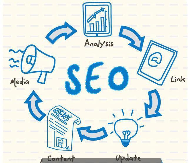 嘉兴网站优化:搜索引擎优化如何充分发挥软文的作用