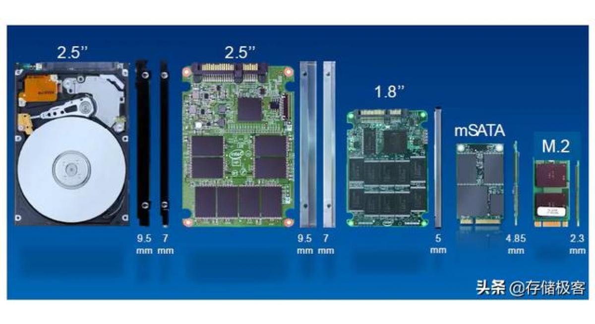 固态硬盘接口的这三种一个堪称上古神兽,一个像是金箍棒