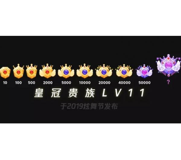炫舞紫钻LV9和皇冠贵族LV11上图标点亮